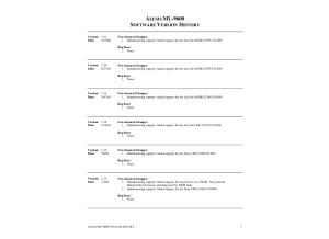 Alesis ML-9600 - Software version history