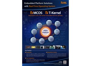 Flyer_Embedded-Platform-Solutions_ENG-002-202002-1