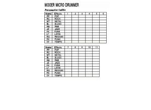 Mooer Micro Drummer Styles 1