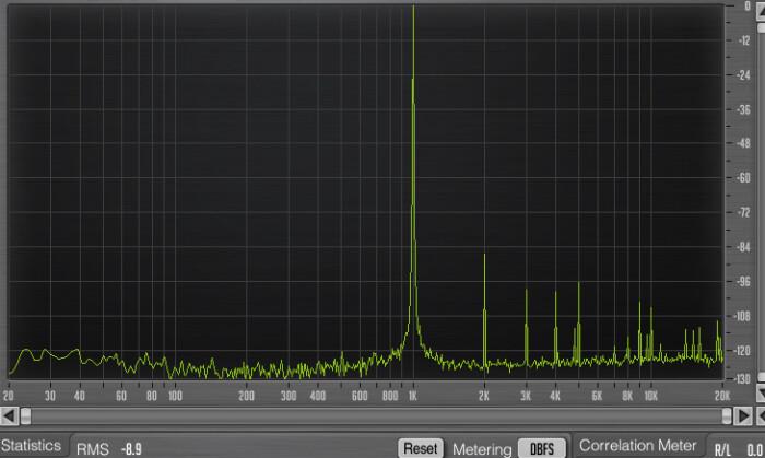 Allen & Heath Qu-16 : 14 6dBs THD slow optocompresor