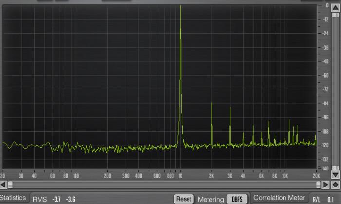 Allen & Heath Qu-16 : 05 THD in +3dbu, gain +6dBs, faders a 0dBs