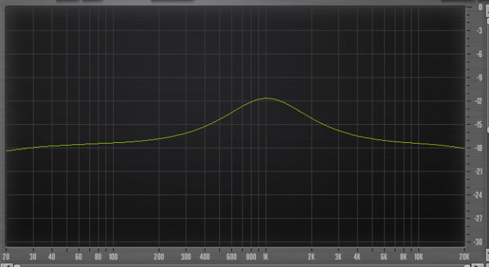 PreSonus StudioLive 16.4.2AI : 46 Eq 960Hz Low Q +6dBs