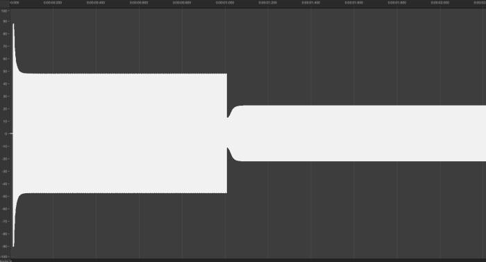PreSonus StudioLive 16.4.2AI : 40 din at 10 rel 10 hard