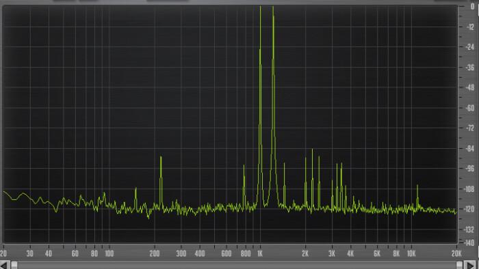 PreSonus StudioLive 16.4.2AI : 32 IMD in +3dBus, gain X, faders a 0dBs