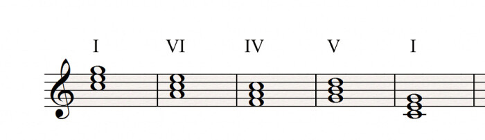 I VI IV V I