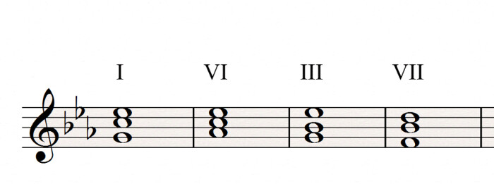 I VI II VII