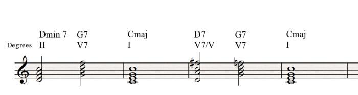 V7/V-V-I