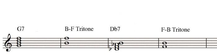 F B tritone