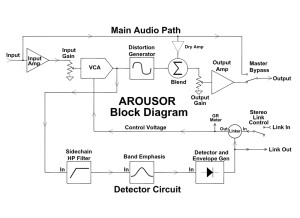 Empirical Labs Arousor