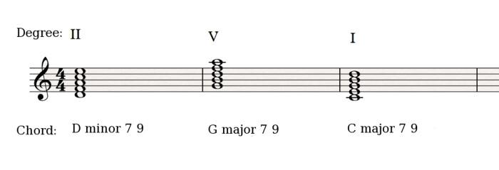 II V I added tone chords
