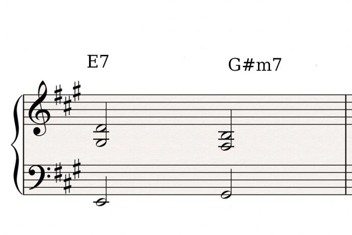 E7 G#m7 2