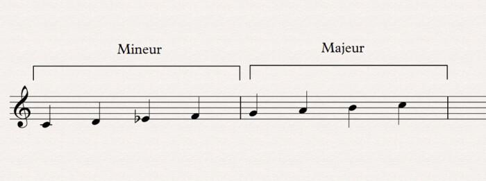 Bien Débuter : 01 mineur mélodique