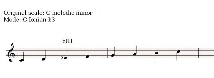 Ionian-b3-mode
