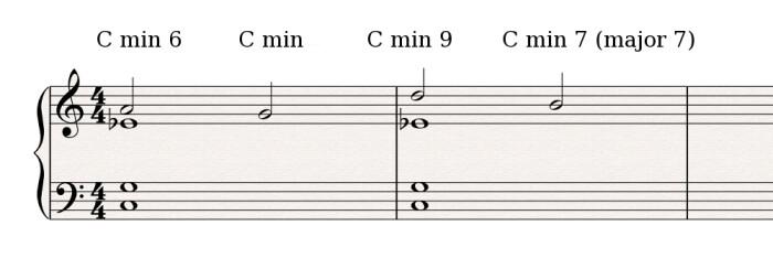 Ionian-b3-mode-3