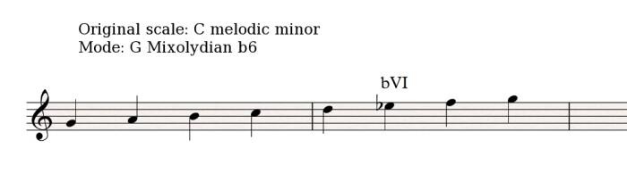 Mixolydian-b6-mode-1