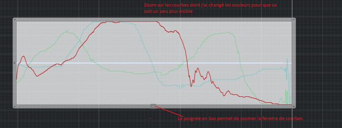 Sample Modeling French Horn and Tuba : 14 zoom sur ces courbes