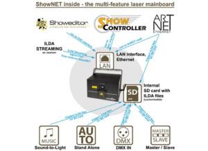 Laserworld DS3000 RGB Shownet