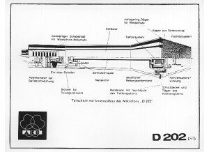 AKG D 202 CS