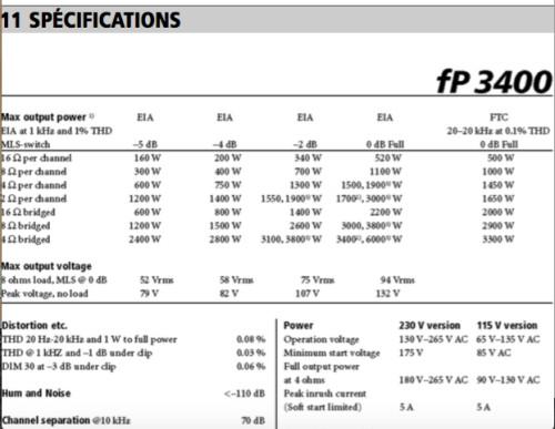 Lab Gruppen fP 3400 (20978)