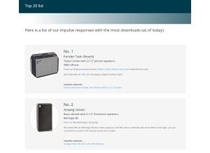 Soundwoofer Impulse response library (75476)