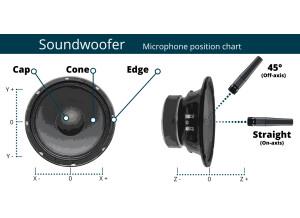 Soundwoofer Impulse response library (17120)