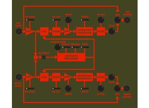 OTO BOUM - Warming Unit (57849)