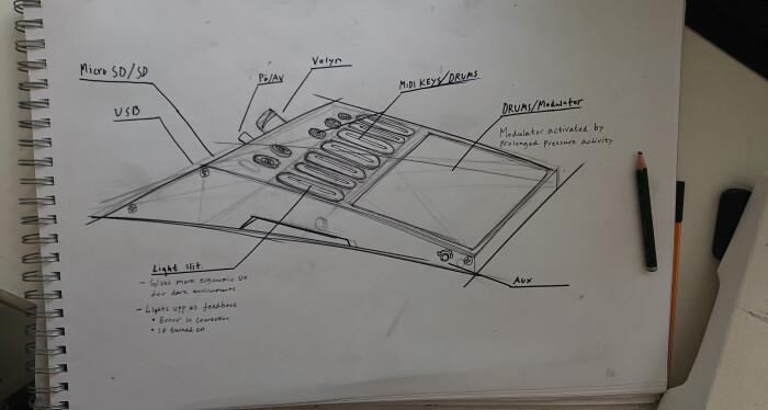 Séquenceurs hardware : Drumpadskiss