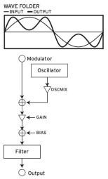 Opsix_3diag 05 Osc WF.JPG