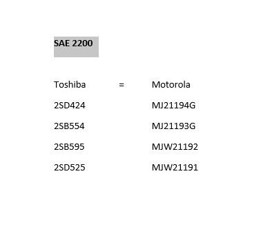 SAE 2200