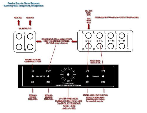 best-passive-desktop-summing-mixer-1