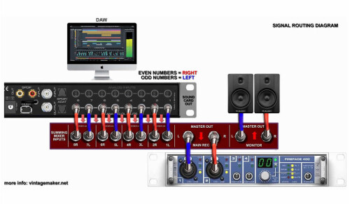 how-to-connect-daw-to-summing-mixer