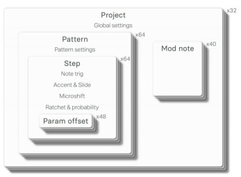 Mono_3graph Structure.JPG