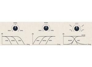 KMA Audio Machines Tyler Deluxe Advanced Frequency Splitter