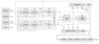 C15_3schemas 01 signal flow single global.JPG