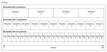 Modwave_3graph 02 WT Position.JPG