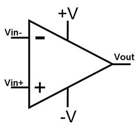 Symbole Op amp